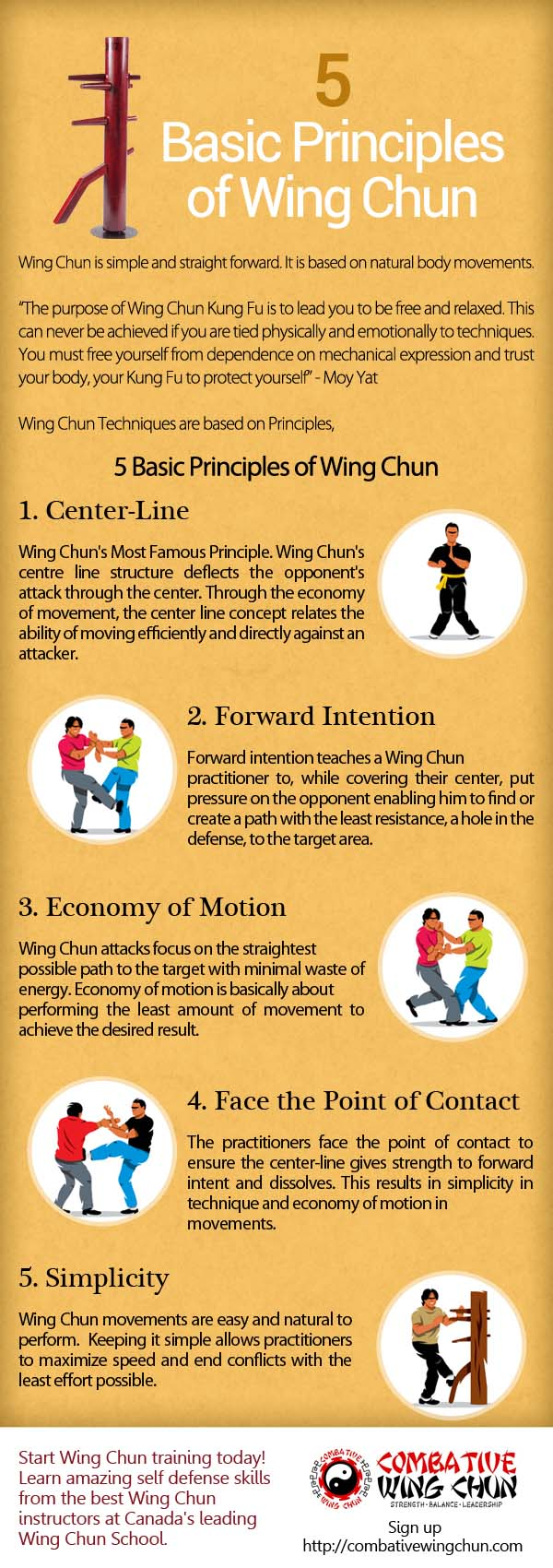 5 Basic Principles of Wing Chun